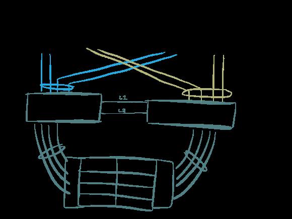 UCS Design